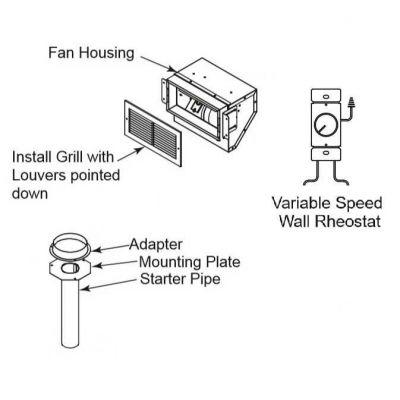 HHT Heat Distribution Kit